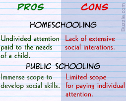 is home schooling better than public schooling 2018-08-16  home schooling should be banned  psychologically develop and socially integrate much better than their public-school counterparts  we pointed out that it is unclear how public school does that better than home school,.